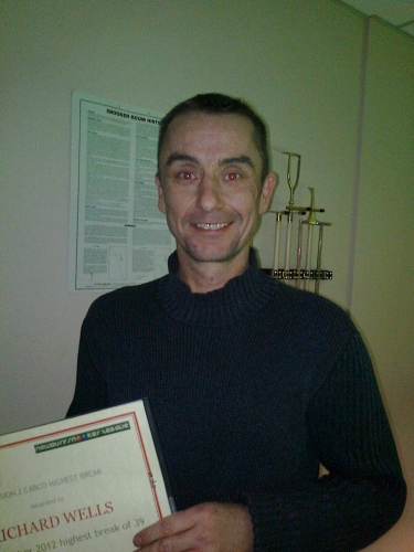 November - Div 2 - Richard Wells