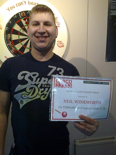 February - Div 1 - Neil Winkworth